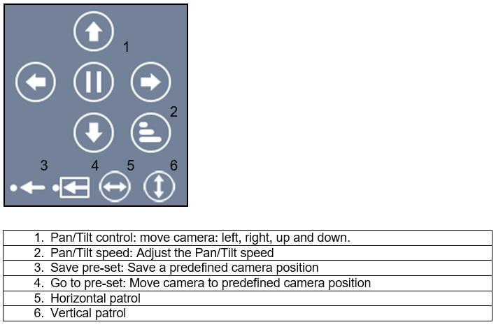 EM63XX_PC_CamLine_Pro_instellingen_pan_tilt_UK.png